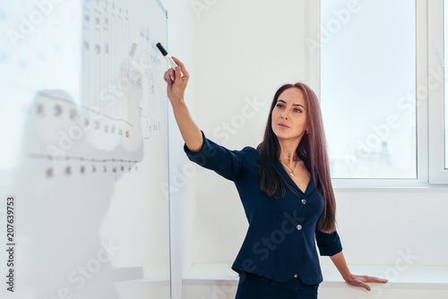 Poster Business woman pointing to a whiteboard showing presentation