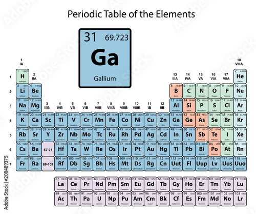 Gallium Big On Periodic Table Of The Elements With Atomic Number