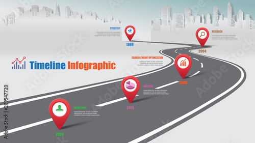 Business road map timeline infographic city designed for abstract background template milestone element modern diagram process technology digital marketing data presentation chart Vector illustration - 209547720