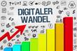 Digitaler Wandel / Diagramm mit Symbole