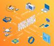 Digital Gadget Evolution Isometric Flowchart