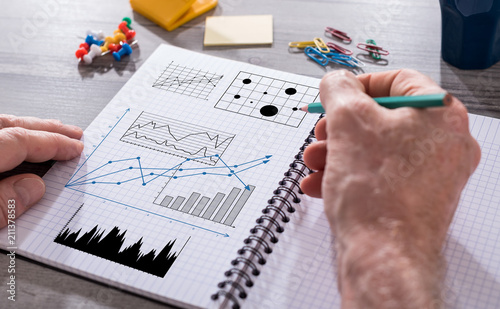 Business analysis concept on a notepad