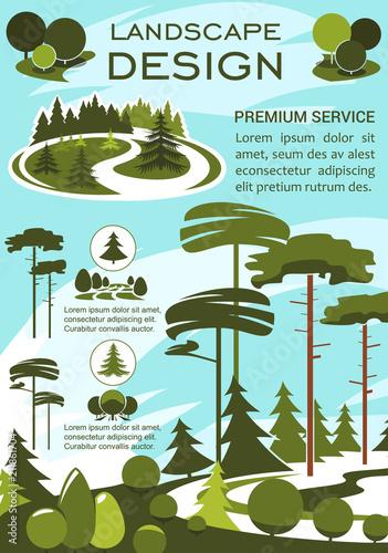 Fotobehang Lichtblauw Landscape design and gardening service banner