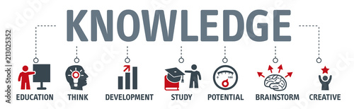 Banner knowledge concept wit ey words and icons