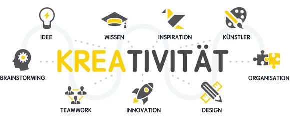 Kreativität Vektor Grafik Icons Piktogramme © Matthias Enter