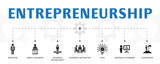 horizontal Entrepreneurship banner concept template with simple icons. Contains such icons as Investor, Small business, Business opportunity and more - 213988332