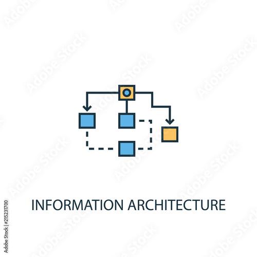 Informacje Architektura koncepcja 2 kolorowe ikony linii. Prosta żółta i błękitna element ilustracja. Informacje Architektura koncepcja konspektu symbol projektu z zestawu e-commerce
