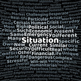 Situation word cloud - 220085714