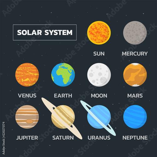Fototapeta Solar system planet set - Vector