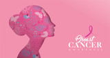 Breast Cancer Care banner of cutout woman face - 220896189