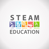 STEAM STEM Education Concept Logo. Science Technology Engineering Arts Mathematics. - 221772180