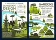 Nature landscape design service green park posters
