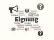 Leinwanddruck Bild - Das Wort - Eignung - abgebildet in einer Wortwolke mit zusammenhängenden Wörtern