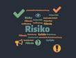 Das Wort - Risiko - abgebildet in einer Wortwolke mit zusammenhängenden Wörtern - 227605554