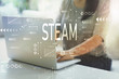 STEAM with woman using her laptop in her home office