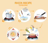 Cooking tasty pasta for the dinner instruction.