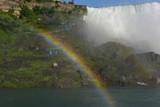niagara falls in rainbow
