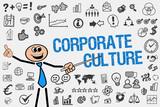 Corporate Culture - 232774762