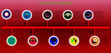 Timeline of Commerce - 236127396