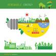info chart renewable energy biogreen ecology