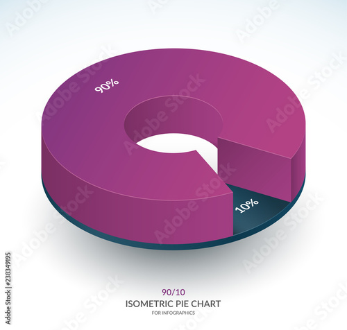 Infographic Isometric Pie Chart Circle Share Of 90 And 10 Percent
