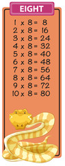 Eight times table with snake © blueringmedia