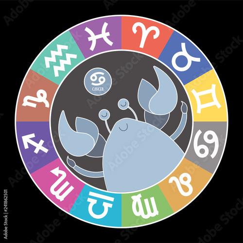 a2ab53bb1 Zdjęcia na płótnie, fototapety, obrazy : Cancer zodiac sign. Aquarius,  libra,