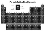 Periodic Table of the Elements - shows atomic number, symbol, name, atomic weight and electrons per shell - 244125533