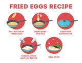 Fried eggs with bacon recipe for breakfast. - 244529304