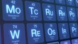 close up view of a periodic table of elements scrolling in front of the camera (3d render)