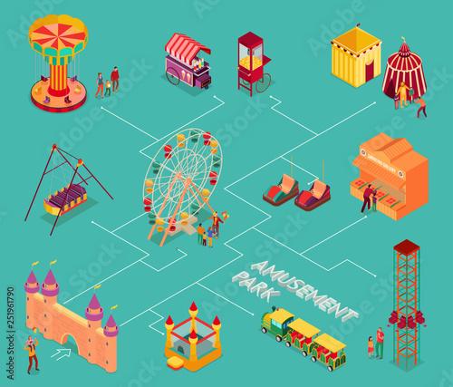 Amusement Park Isometric Flowchart - 251961790