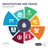 set of 9 simple architecture and travel vector icons. contains such as temple of heaven, temple of the frescoes, torii gate, tourist, tower, tower bridge, train station icons and others. editable