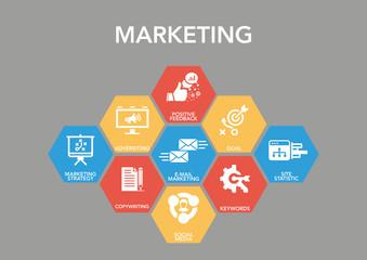 Marketıng Icon Concept