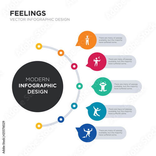 modern business infographic illustration design contains drunk human, ecstatic human, emotional human, energized excited simple vector icons. set of 5 isolated filled icons. editable sign and