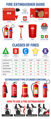 Fire Extinguister Vertical Infographics © macrovector