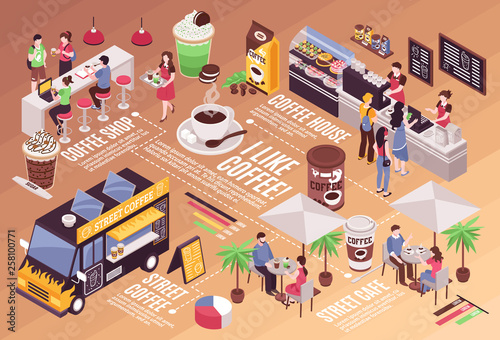 Coffee House Isometric Infographics - 258100771