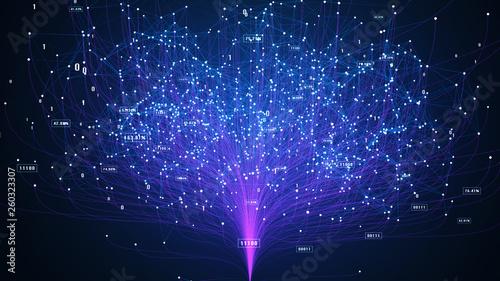 Leinwandbild Motiv Technology Artificial intelligence (AI) and internet of things IOT concept.